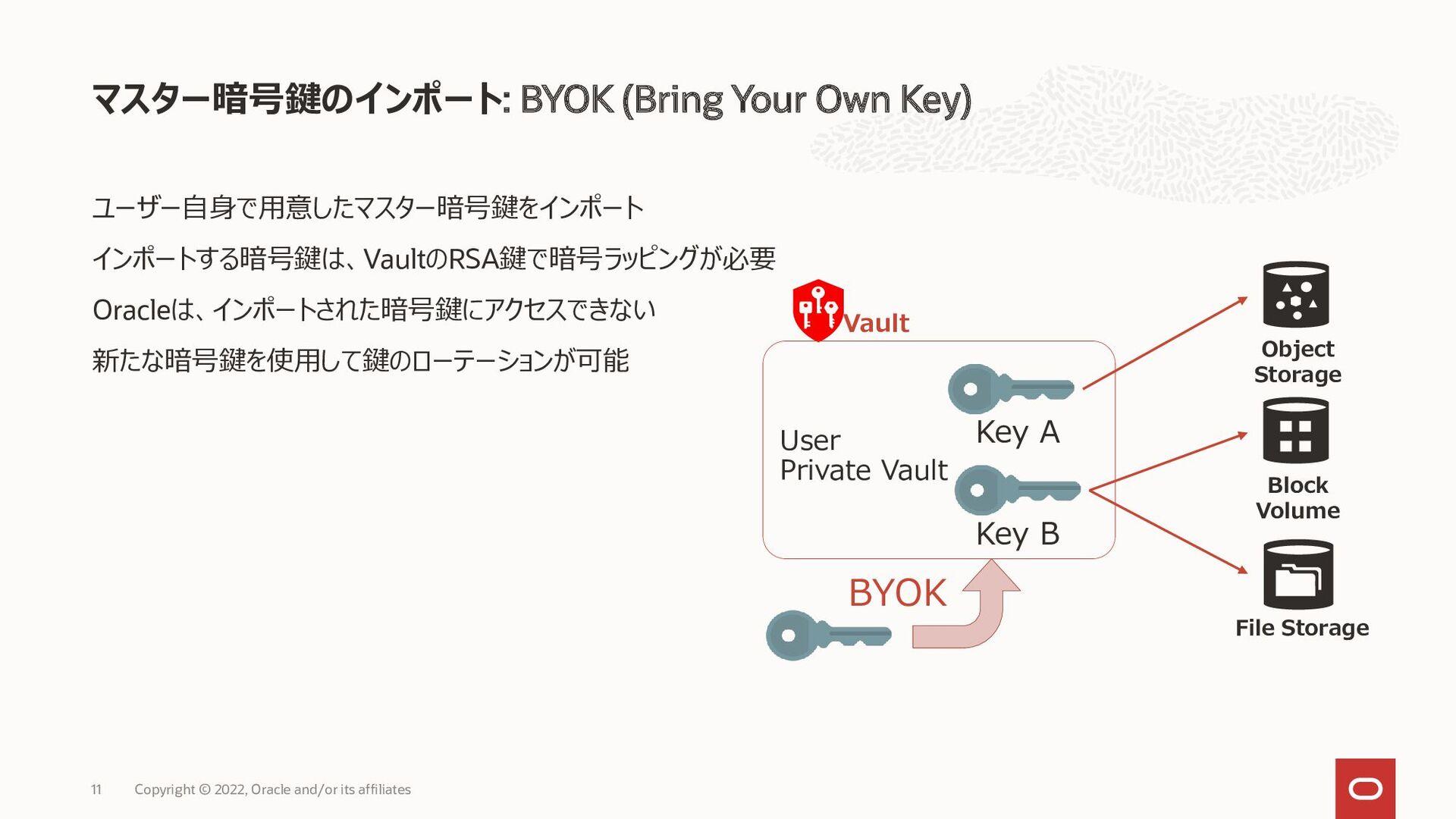マスター暗号鍵のインポート: BYOK (Bring Your Own Key) • ユーザー...