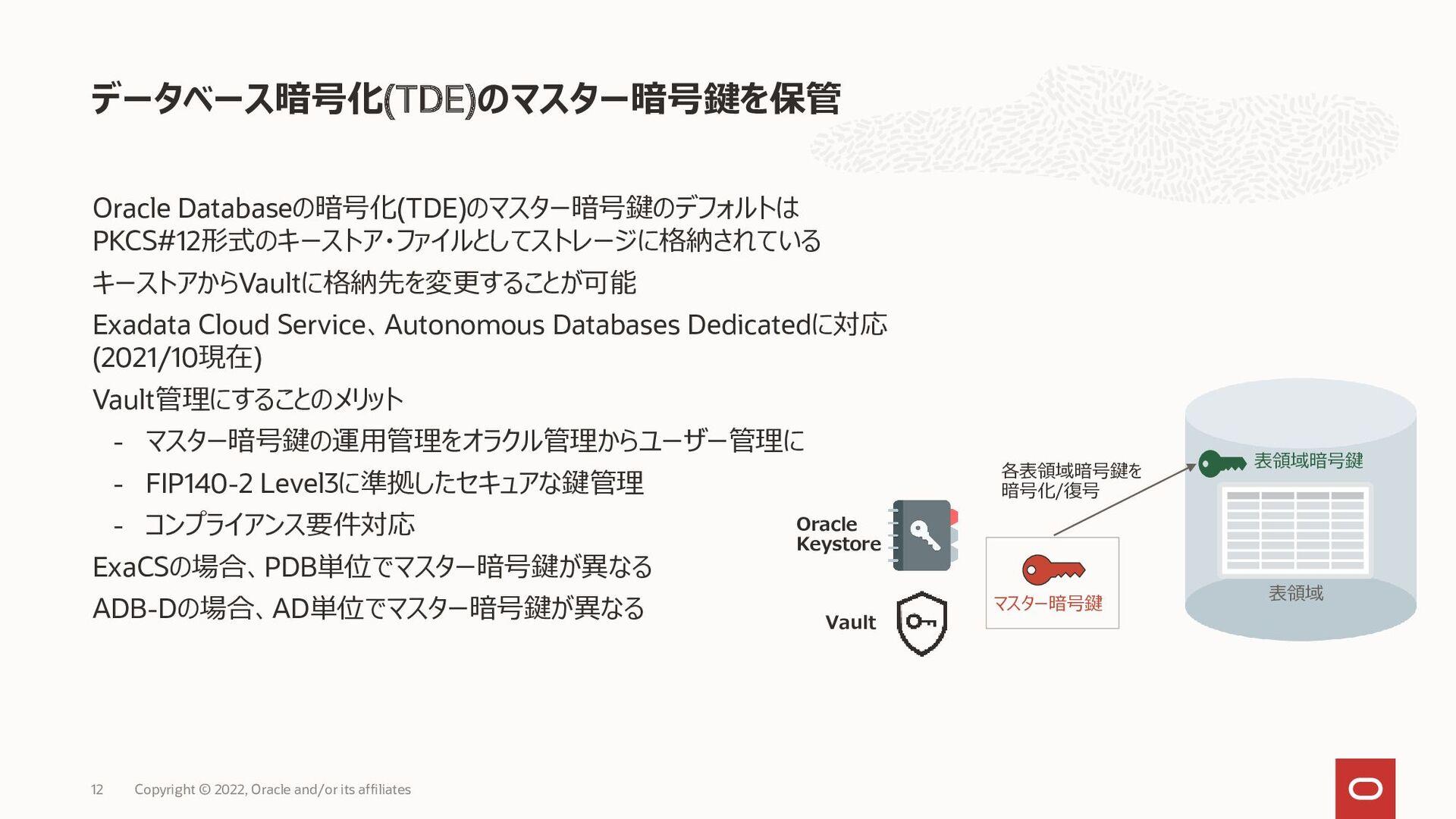 OCIで使用されているHardware Storage Module (HSM) 12 • M...