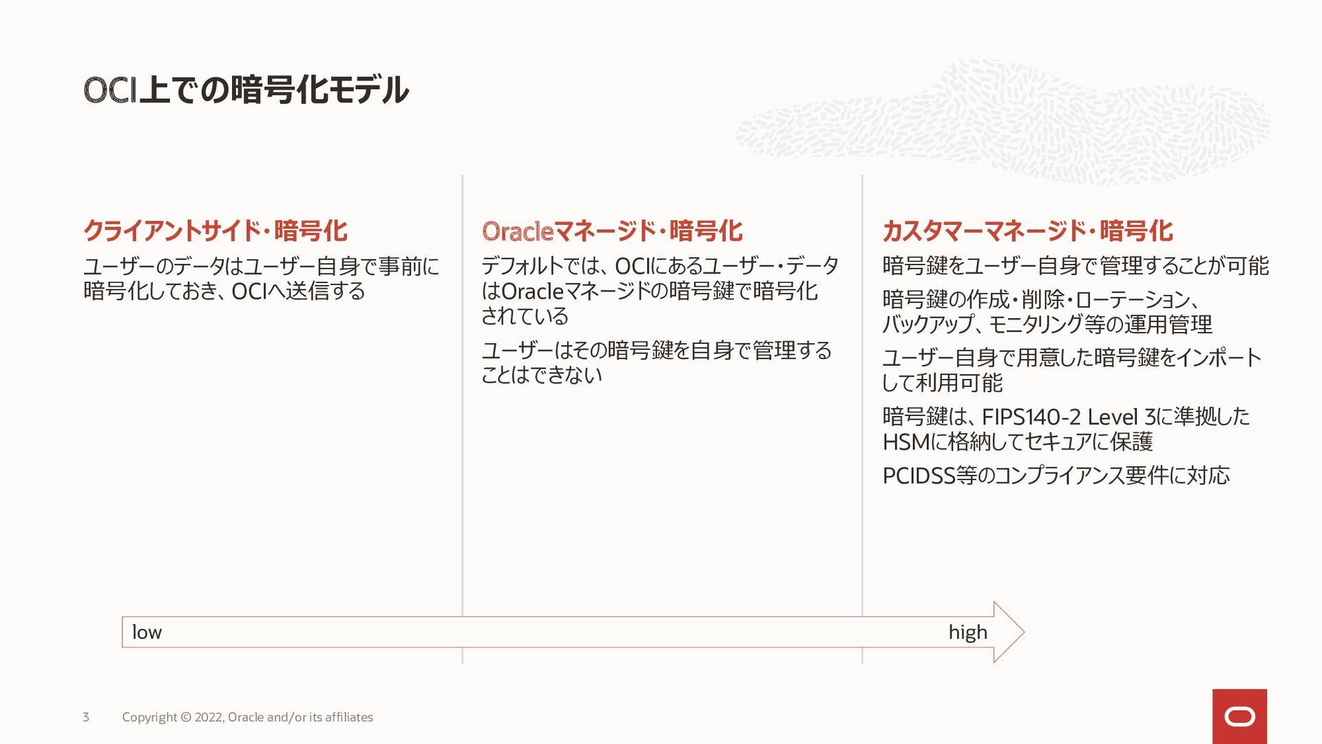 3 OCIのストレージサービスはデフォルト暗号化 Vaultを利用することにより、暗号鍵の管理...