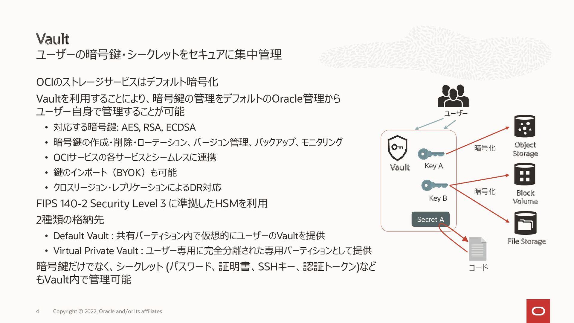 OCI Vault の基本要素 4 OCI Vault 暗号鍵 シークレット Virtual ...