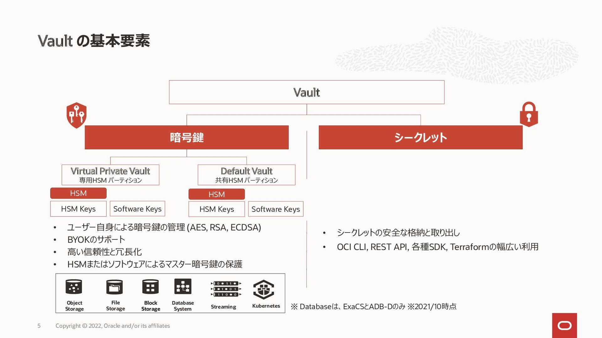 OCI Vaultの暗号鍵の基本コンセプト 5 2階層で管理する暗号鍵 • データ暗号鍵 は実...