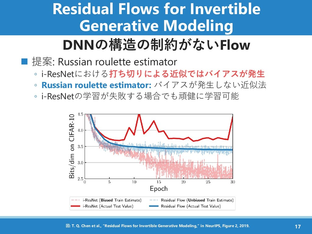 Residual Flows for Invertible Generative Modeli...