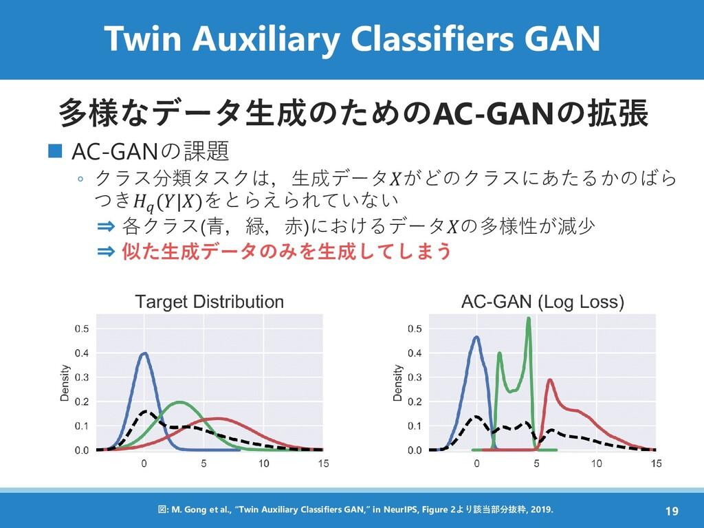 Twin Auxiliary Classifiers GAN 多様なデータ生成のためのAC-G...