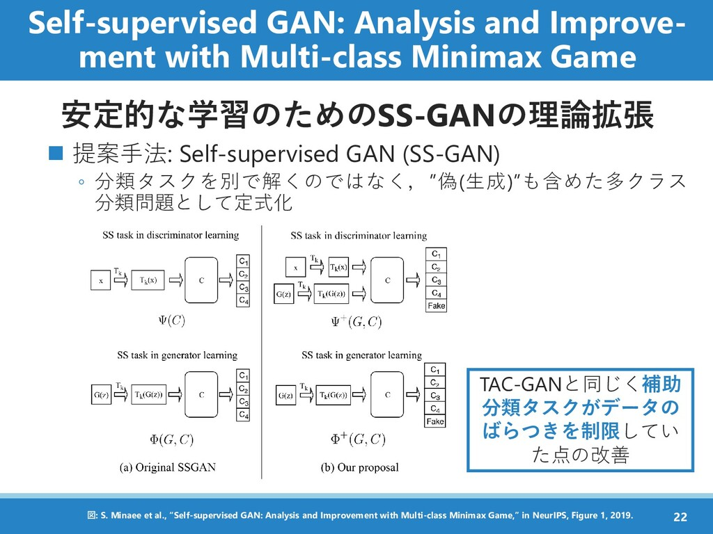 Self-supervised GAN: Analysis and Improve- ment...