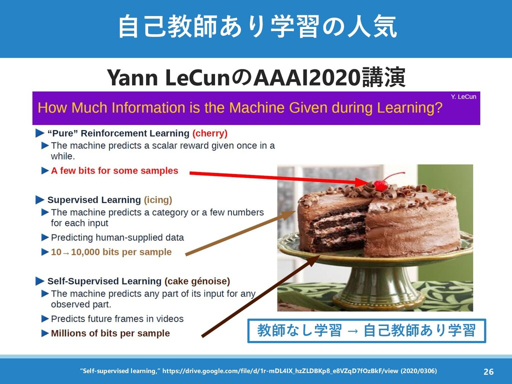 """自己教師あり学習の人気 Yann LeCunのAAAI2020講演 """"Self-supervi..."""