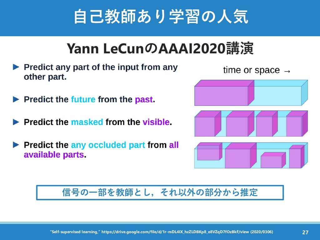 自己教師あり学習の人気 Yann LeCunのAAAI2020講演 信号の一部を教師とし,それ...