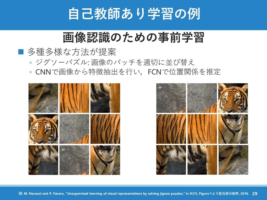 自己教師あり学習の例 画像認識のための事前学習 ◼ 多種多様な方法が提案 ◦ ジグソーパズル:...