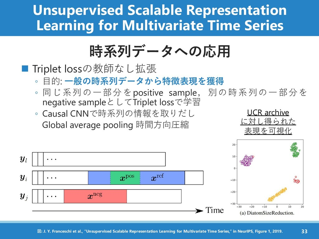 Unsupervised Scalable Representation Learning f...