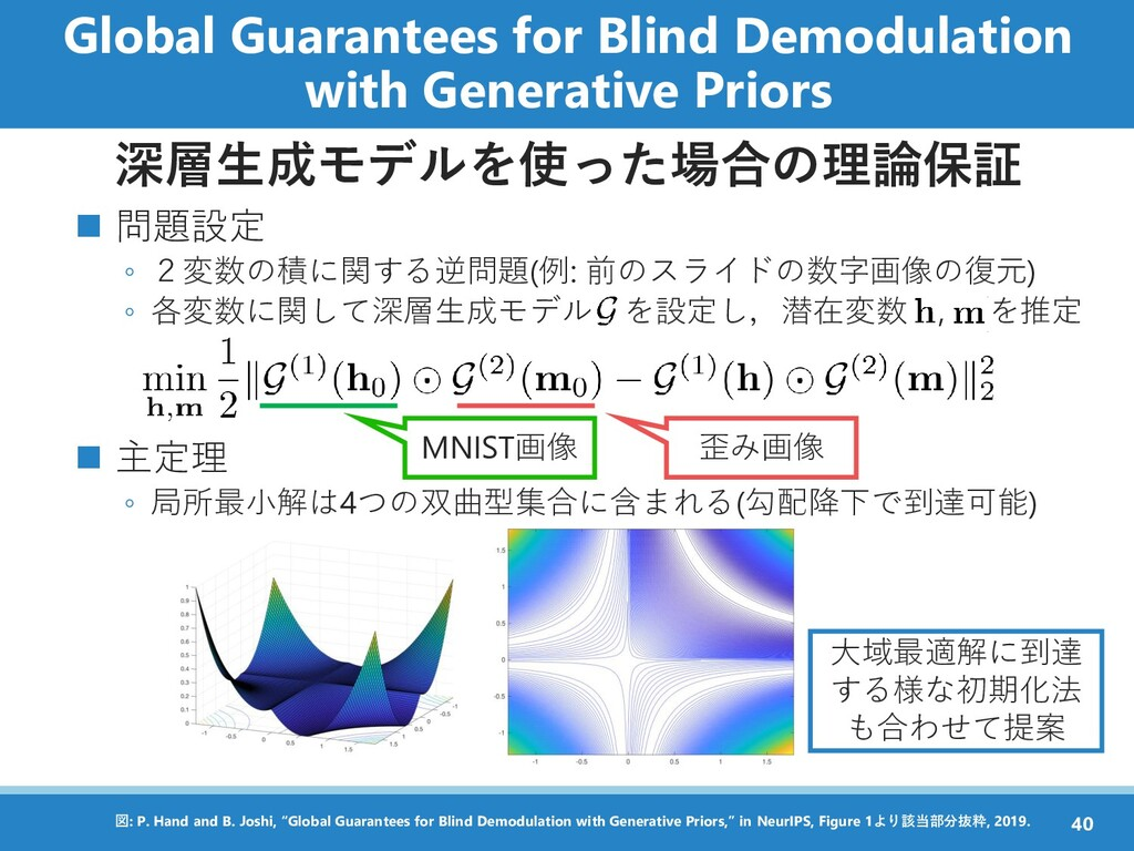 Global Guarantees for Blind Demodulation with G...