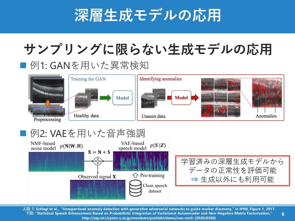 深層生成モデルの応用 サンプリングに限らない生成モデルの応用 ◼ 例1: GANを用いた異常検...