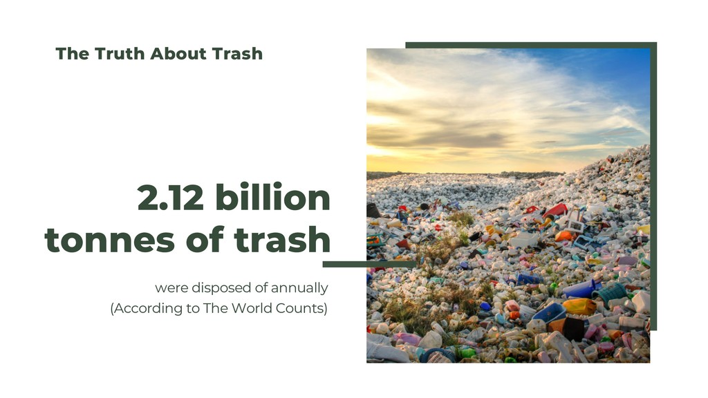 The Truth About Trash 2.12 billion tonnes of tr...