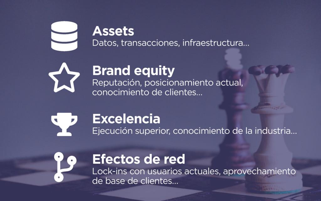 Assets Datos, transacciones, infraestructura… ...