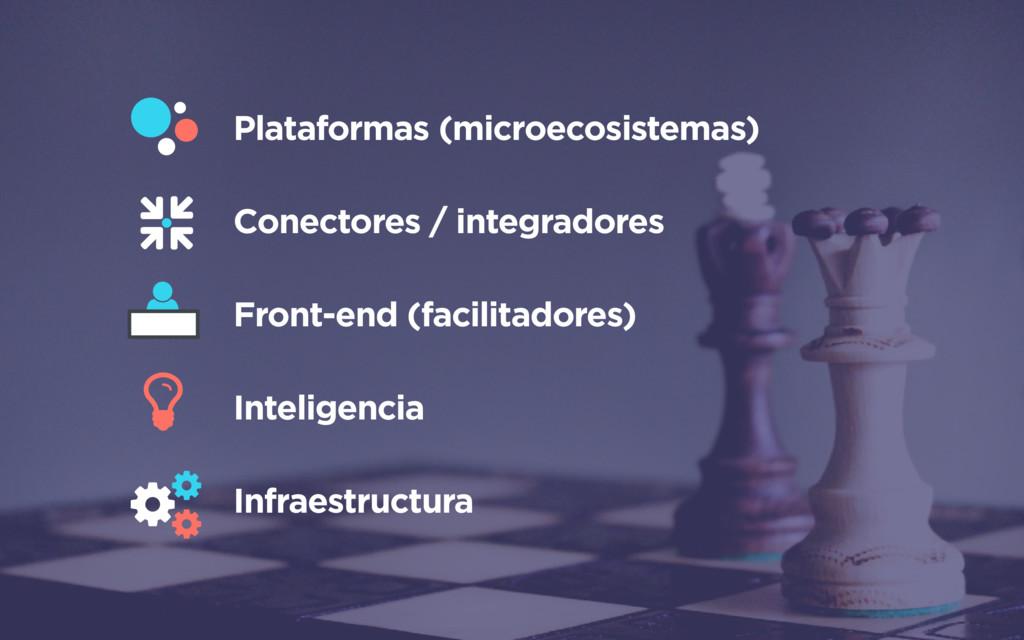 Plataformas (microecosistemas) Conectores / int...