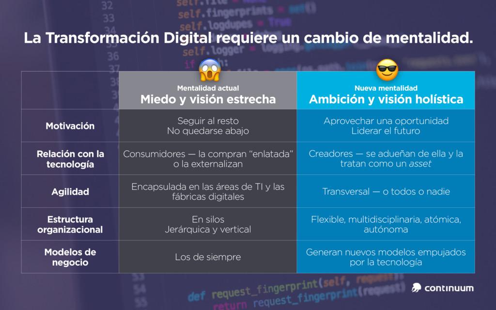 La Transformación Digital requiere un cambio de...