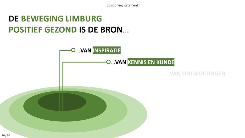 16 / 30 positioning statement DE BEWEGING LIMBU...