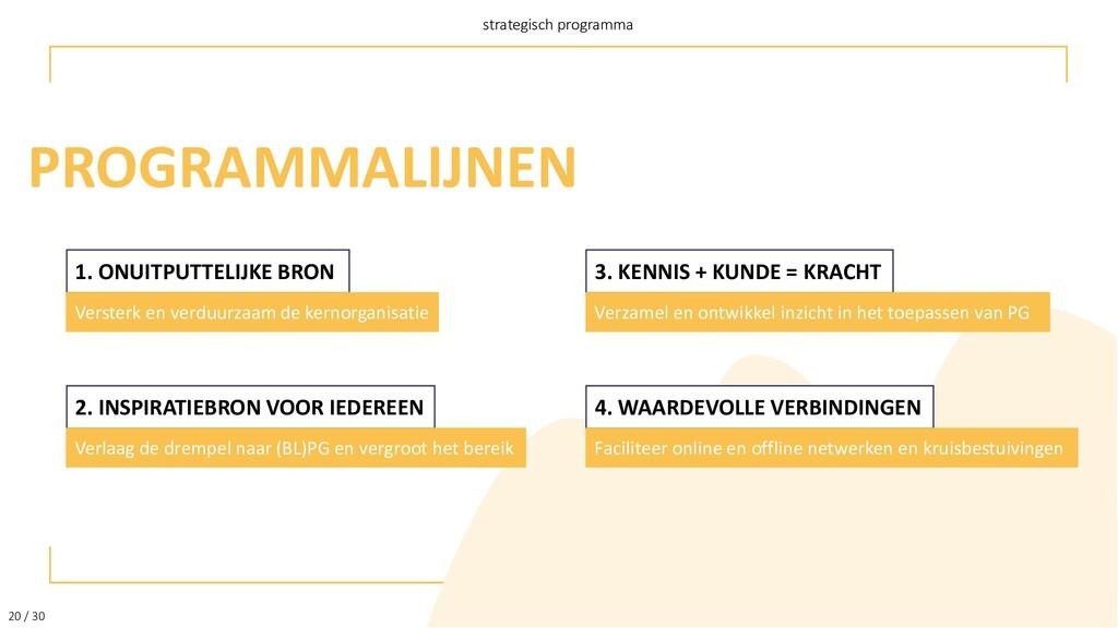 20 / 30 strategisch programma PROGRAMMALIJNEN 1...