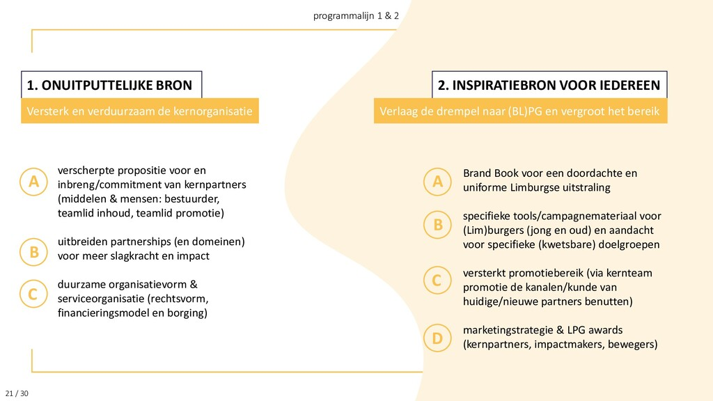 2 / 24 programmalijn 1 & 2 1. ONUITPUTTELIJKE B...
