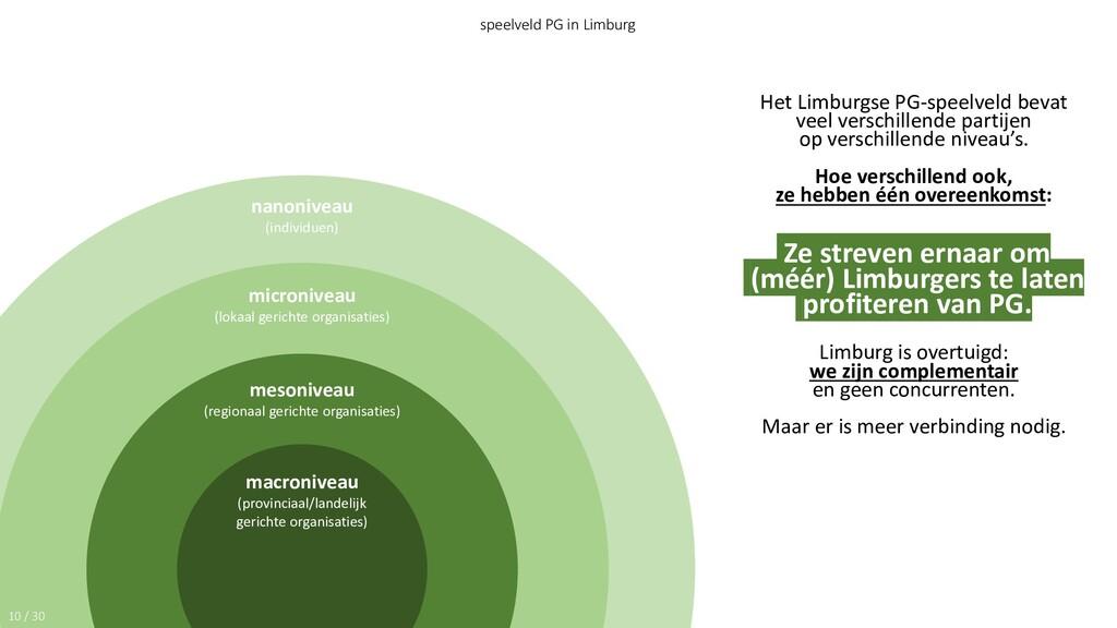 macroniveau (provinciaal/landelijk gerichte org...