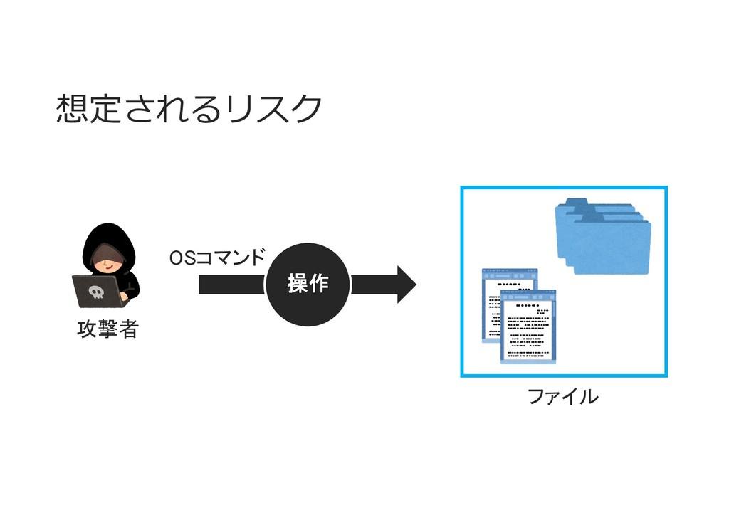 想定されるリスク 攻撃者 操作 OSコマンド ファイル