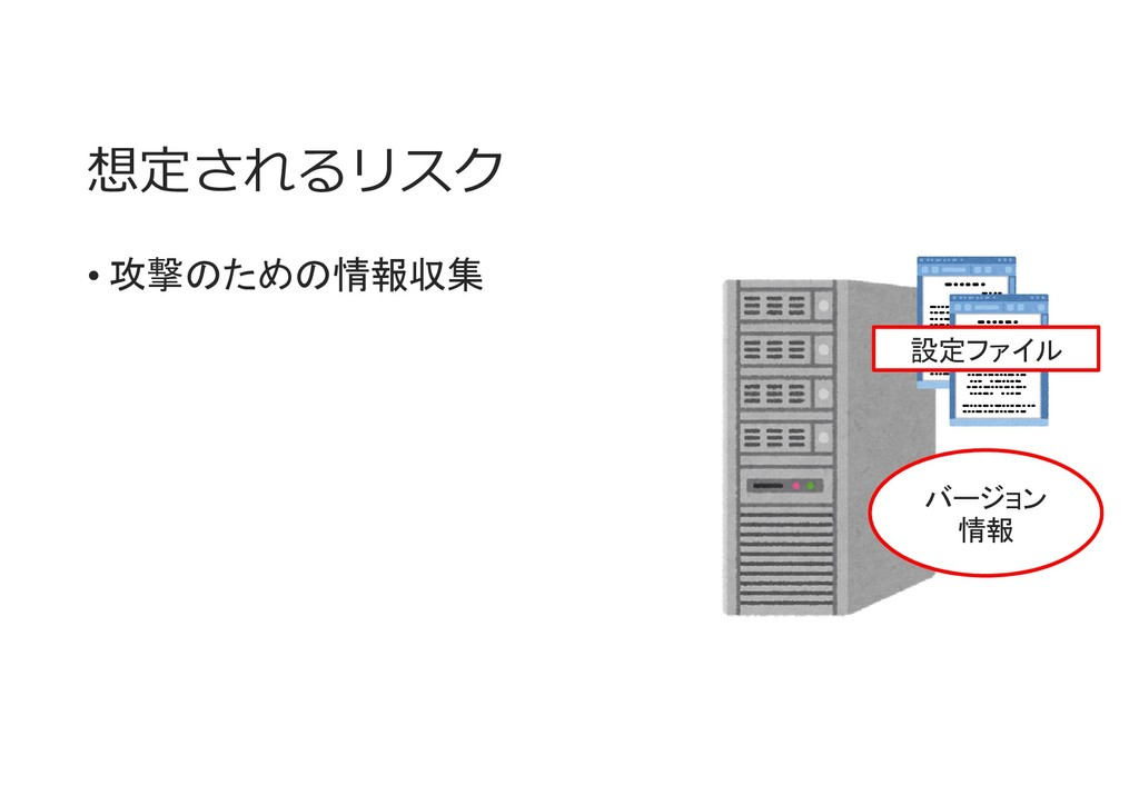 想定されるリスク • 攻撃のための情報収集 バージョン 情報 設定ファイル