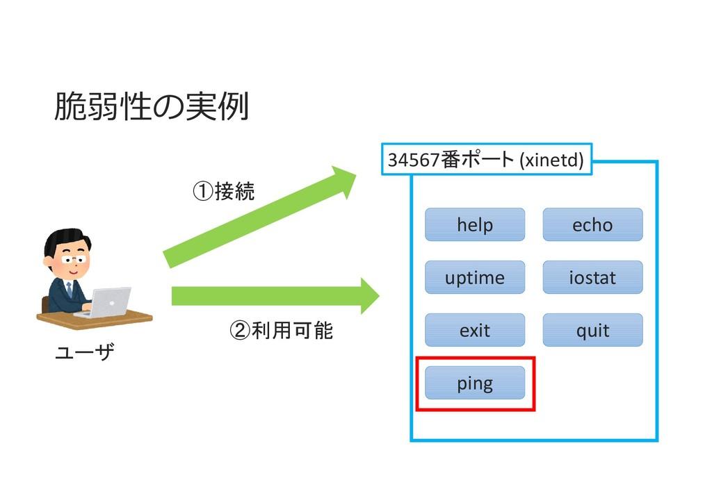 脆弱性の実例 34567番ポート (xinetd) ①接続 help echo uptime ...