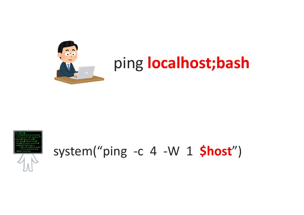 """ping localhost;bash system(""""ping -c 4 -W 1 $hos..."""