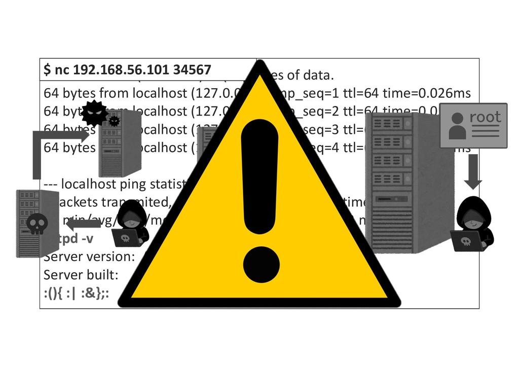 PING localhost (127.0.0.1) 56(84) bytes of data...