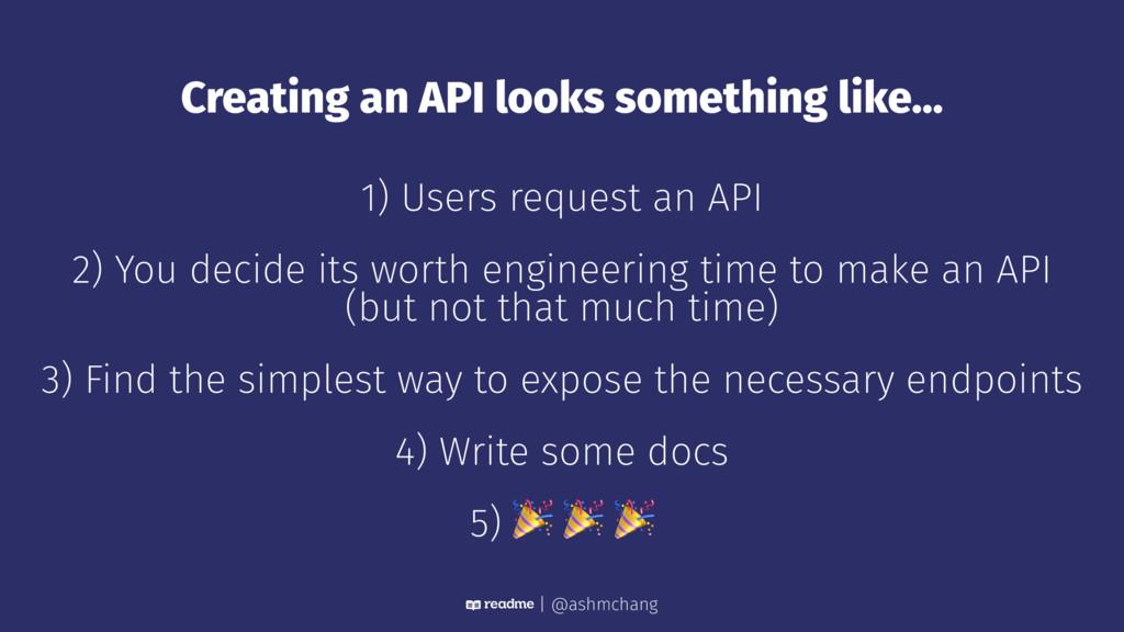 Creating an API looks something like... 1) User...