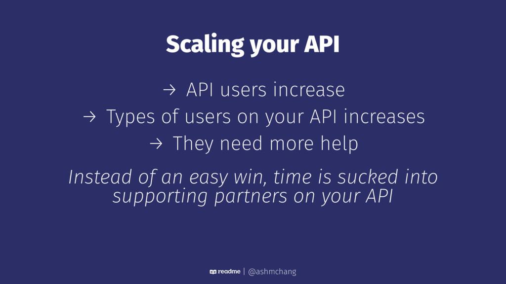 Scaling your API → API users increase → Types o...