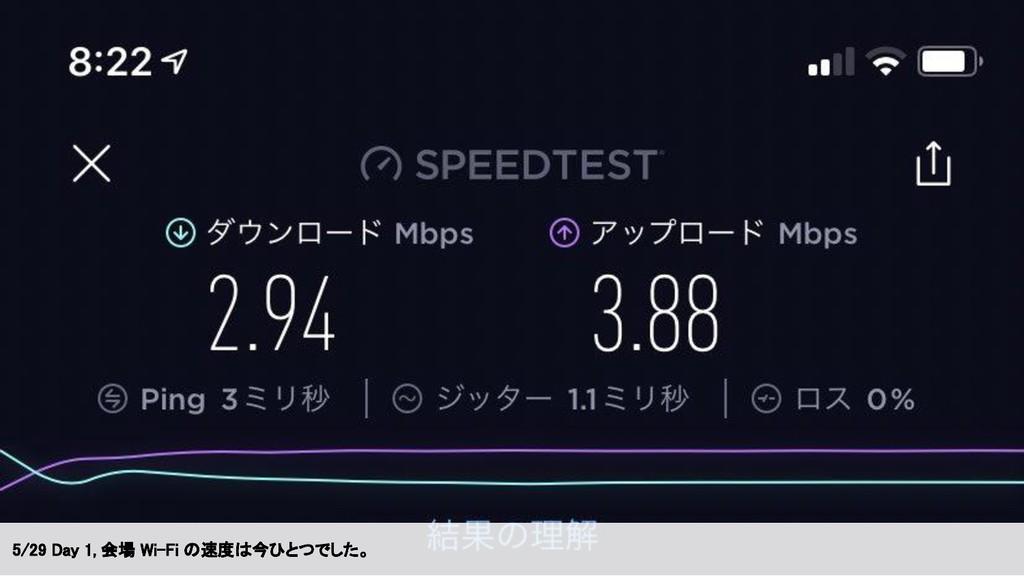 5/29 Day 1, 会場 Wi-Fi の速度は今ひとつでした。