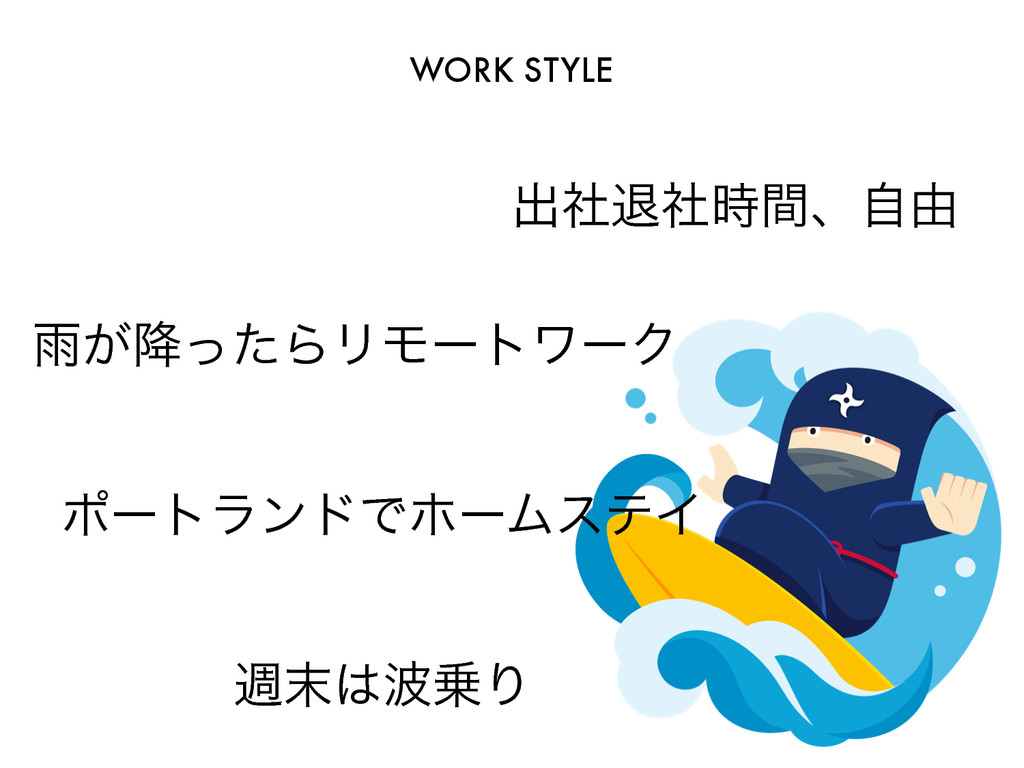 WORK STYLE ग़ࣾୀࣾؒɺࣗ༝ Ӎ͕߱ͬͨΒϦϞʔτϫʔΫ िΓ ϙʔτϥϯ...