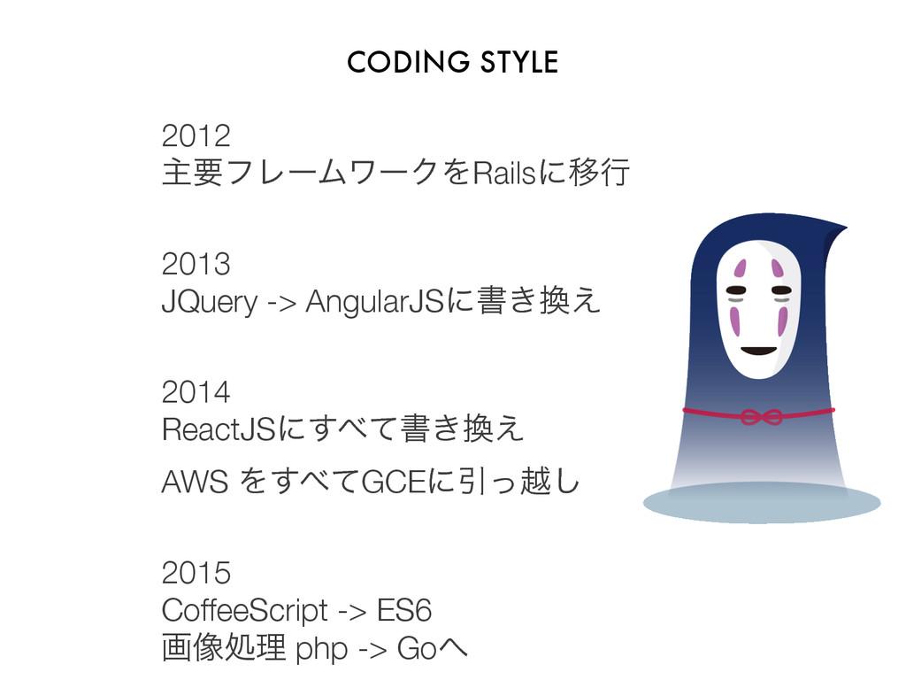 2012 ओཁϑϨʔϜϫʔΫΛRailsʹҠߦ 2013 JQuery -> AngularJ...