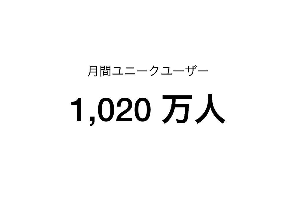 ݄ؒϢχʔΫϢʔβʔ  1,020 ສਓ