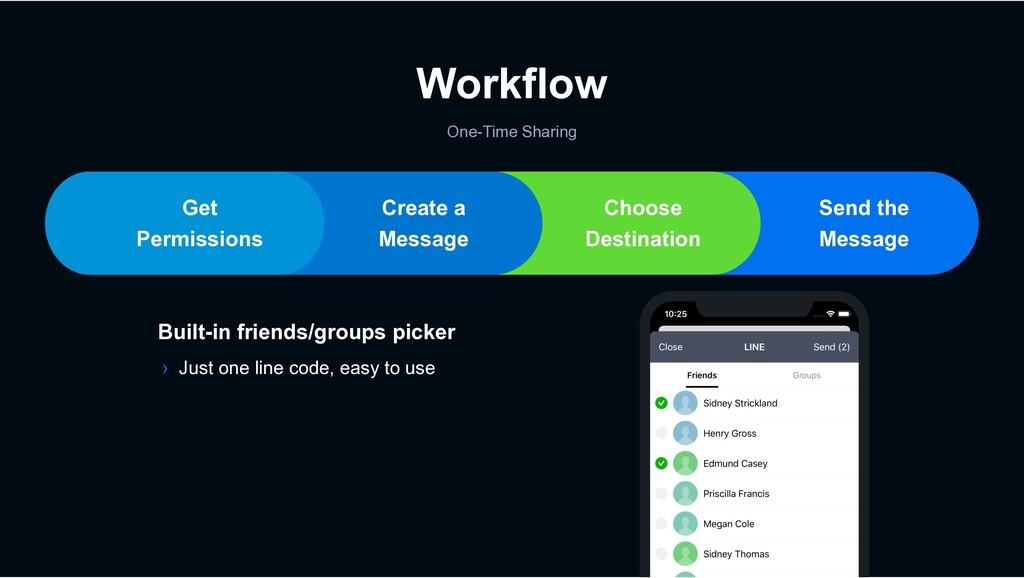 Workflow One-Time Sharing One-Time Sharing Crea...
