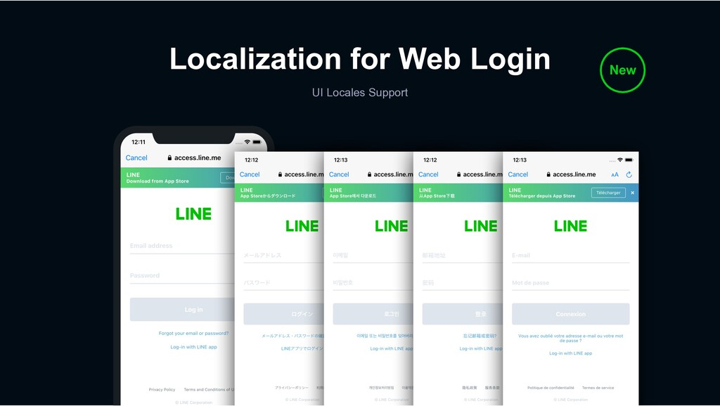 Localization for Web Login UI Locales Support N...
