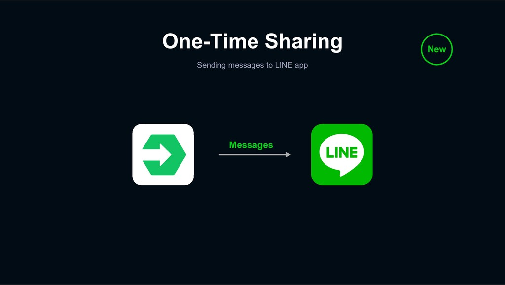One-Time Sharing Sending messages to LINE app N...