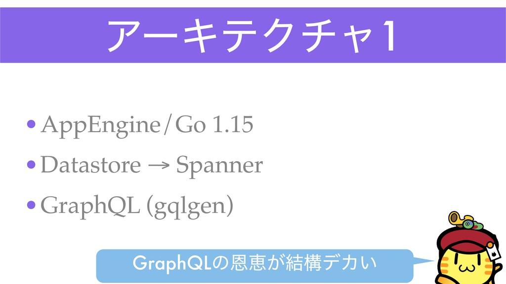 ΞʔΩςΫνϟ1 •AppEngine/Go 1.1 5  •Datastore → Span...