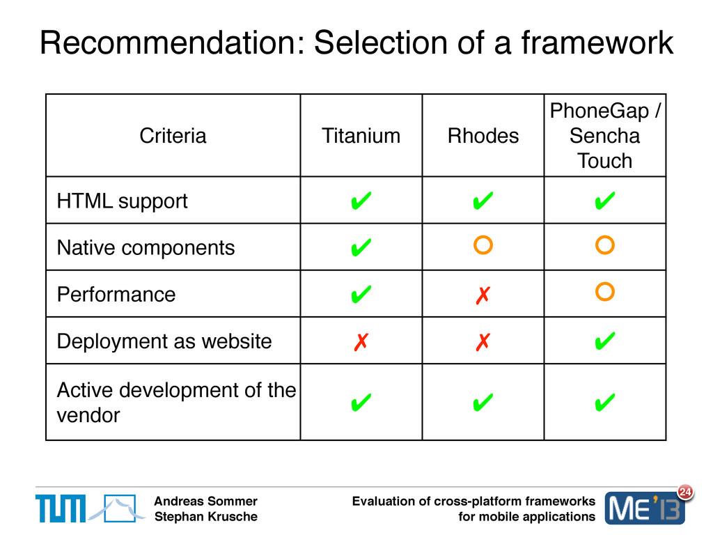 Evaluation of cross-platform frameworks for mob...