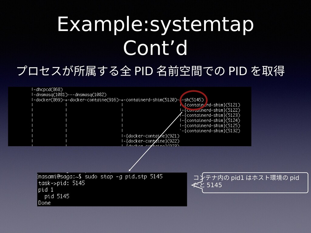 Example:systemtap Cont'd プロセスが所属する全 PID 名前空間での ...