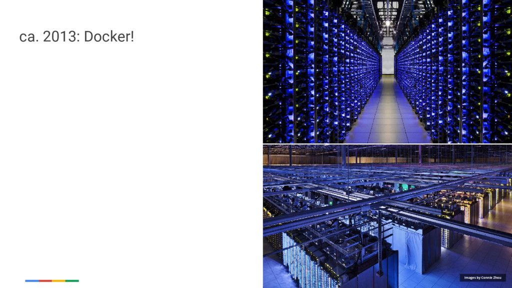Google Cloud Platform ca. 2013: Docker! Images ...