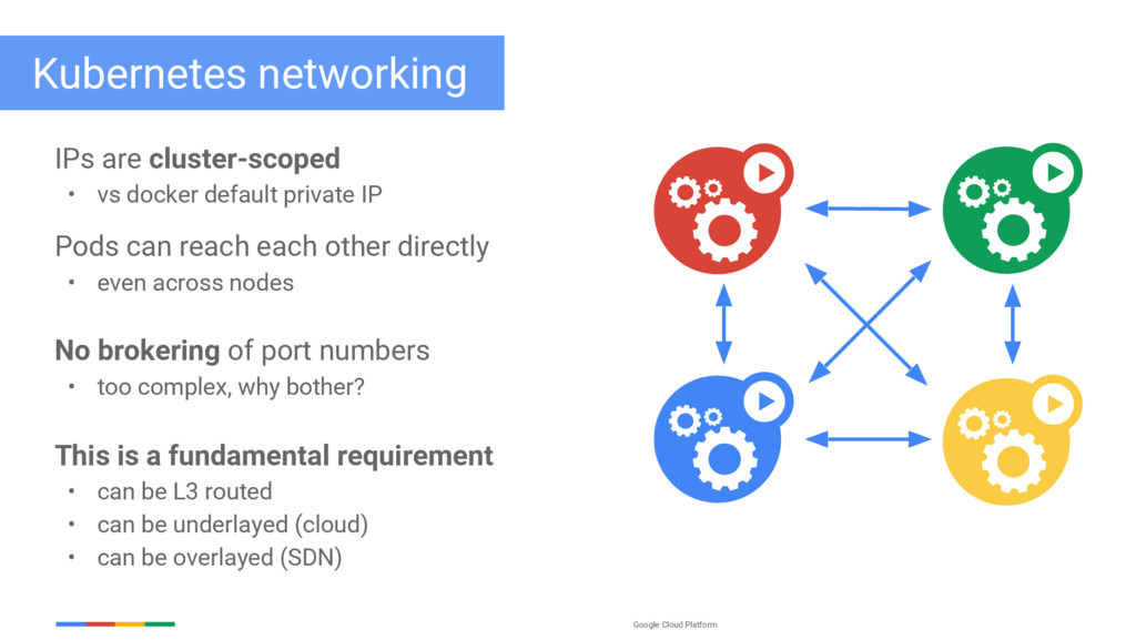 Google Cloud Platform Kubernetes networking IPs...