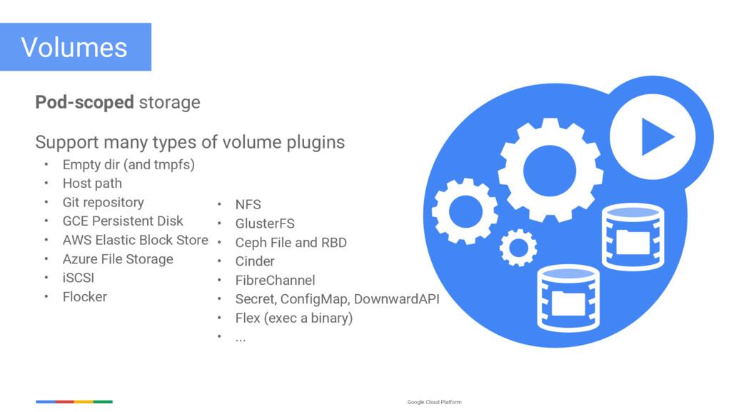 Google Cloud Platform Volumes Pod-scoped storag...