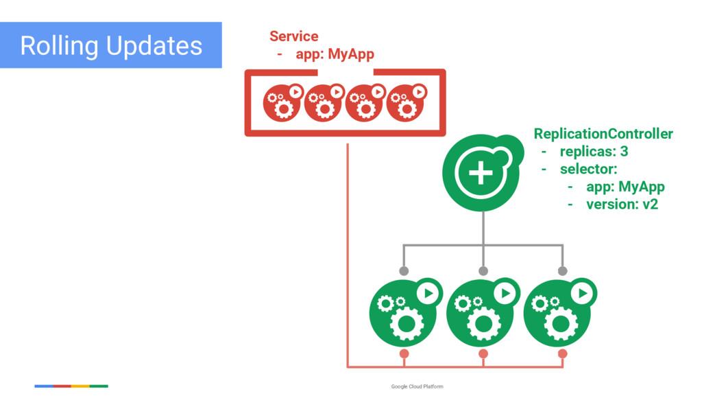Google Cloud Platform ReplicationController - r...