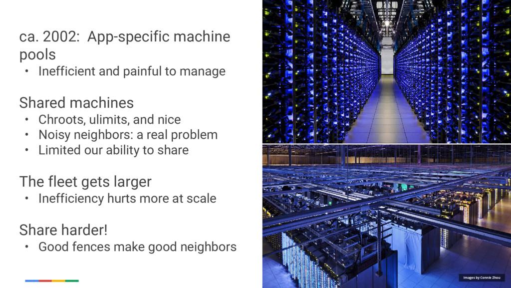 Google Cloud Platform ca. 2002: App-specific ma...