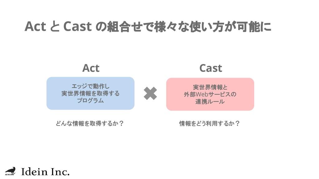 Act と Cast の組合せで様々な使い方が可能に エッジで動作し 実世界情報を取得する プ...