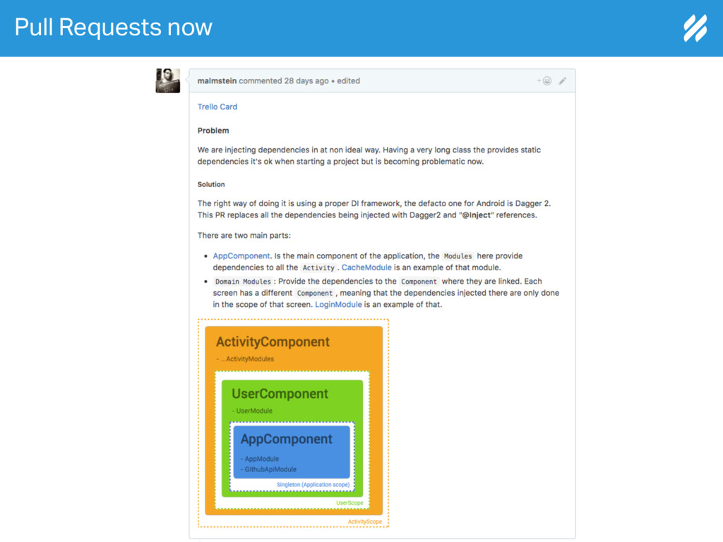 Page heading Pull Requests now