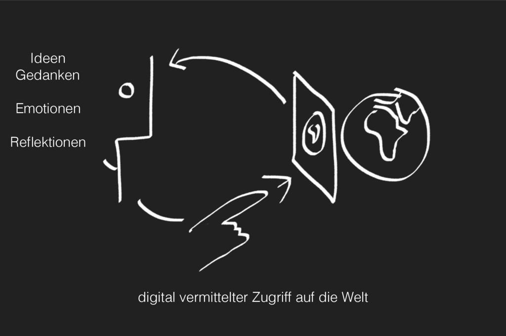 digital vermittelter Zugriff auf die Welt Ideen...