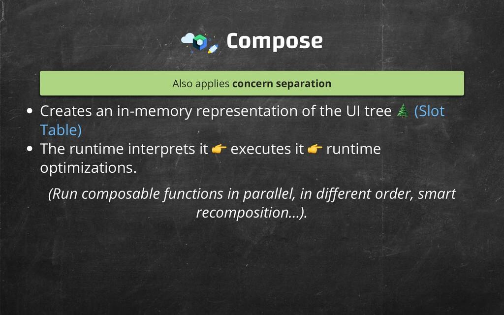 Compose Also applies concern separation Creates...