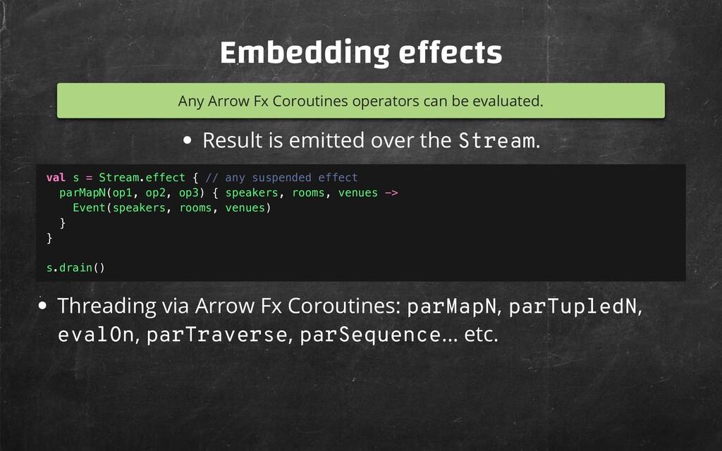Embedding e ects Any Arrow Fx Coroutines operat...