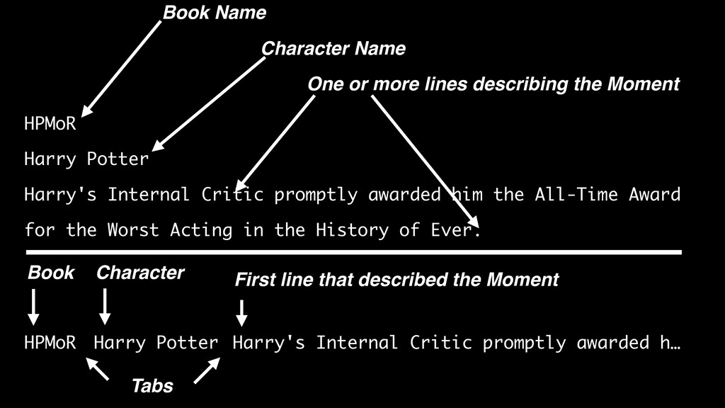 HPMoR Harry Potter Harry's Internal Critic prom...